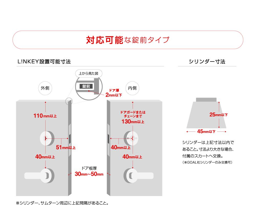 利用可能な錠前タイプ画像